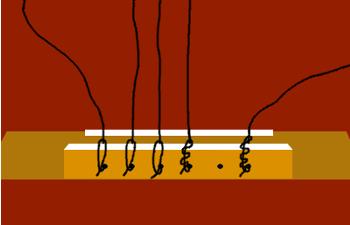 De snaren verwisselen van een nylonsnarige gitaar. Gitaarles in Aalst-Waalre door Anneloes van Hout
